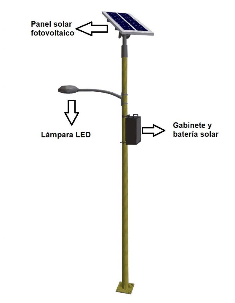 componentes de un poste solar 2